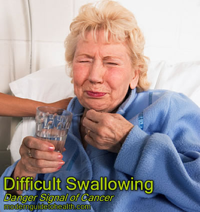 Difficult Swallowing: Danger Signal of Cancer
